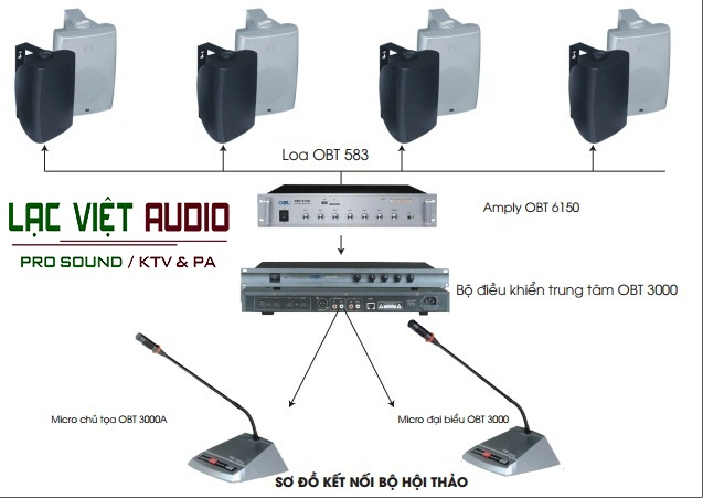 Hệ thống âm thanh hội thảo với bộ điều khiển trung tâm OBT-3000